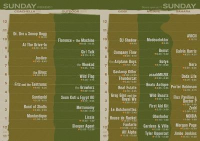 Set Times Sunday