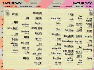 Coachella Set Times Saturday 2018 Beyonce Headliner