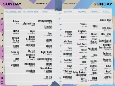 Coachella Set Times Sunday 2018 Eminem Headliner Weekend 2