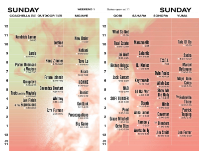 Set Times Sunday Coachella Music And Arts Festival 2017 Empire Polo Club Set Times Weekend One Indio Kendrick Lamar Lorde Justice Marshmello Main Stage Outdoor Stage Sonora Tent Gobi Tent Sahara Tent Mojave Tent