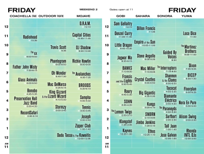 Coachella Weekend Two Set Times Friday