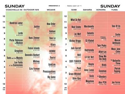Coachella Weekend Two Set Times Sunday