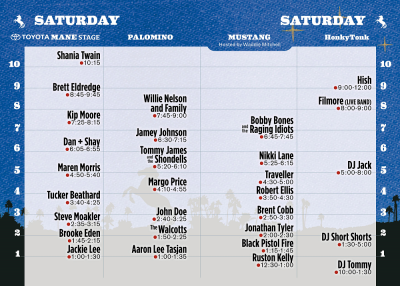 Stagecoach 2017 Set Times Empire Polo Club Country Music
