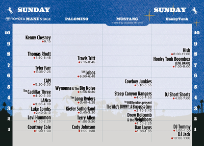 Stagecoach 2017 Set Times Empire Polo Club Country Music Sunday