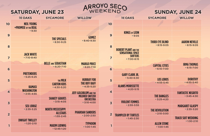 Arroyo Seco Weekend 2018 Set Times Los Angeles The Rose Bowl Pasadena Neil Young Jack White Kings Of Leon Belle And Sebastian Third Eye Blind