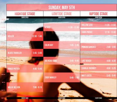 Beachlife 2019 Sunday Schedule