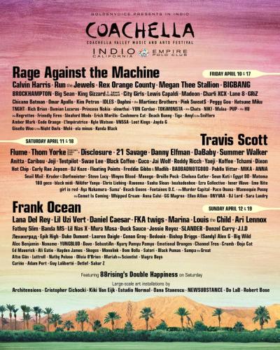 Coachella 2020 Poster Lineup