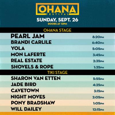 Ohana Fest 2021 Set Times Sunday